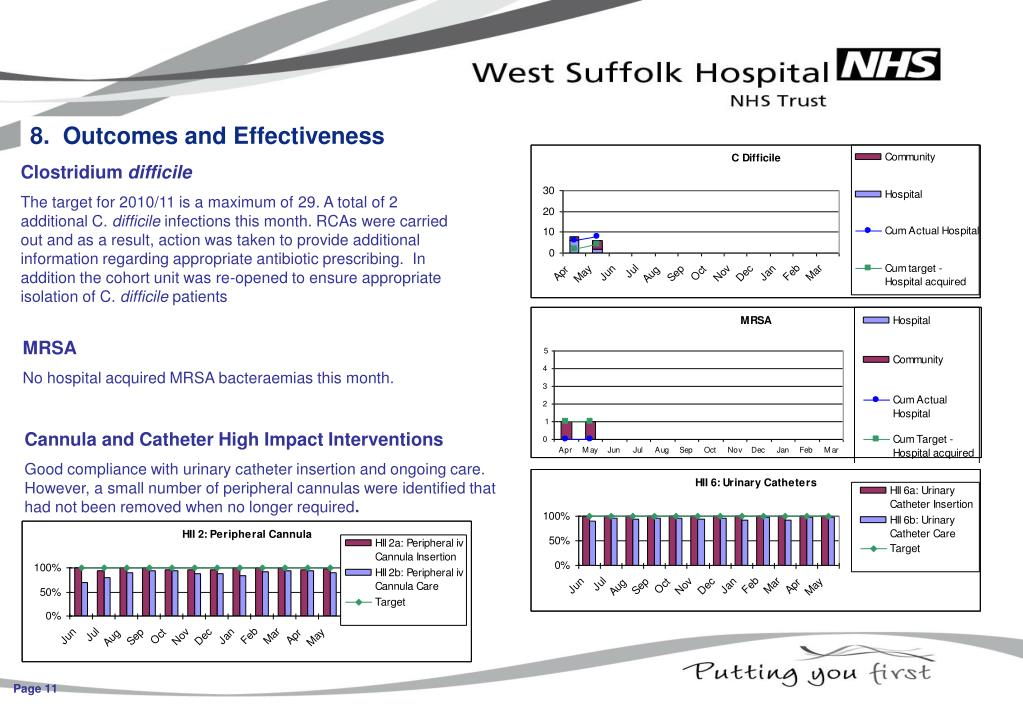 8.  Outcomes and Effectiveness