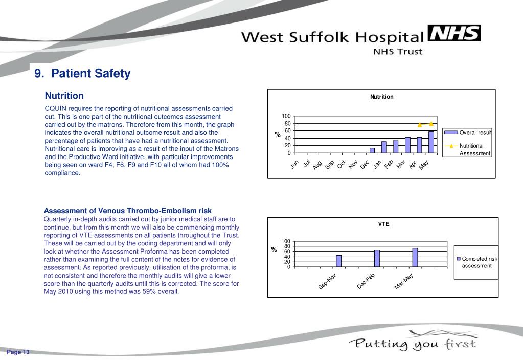9.  Patient Safety