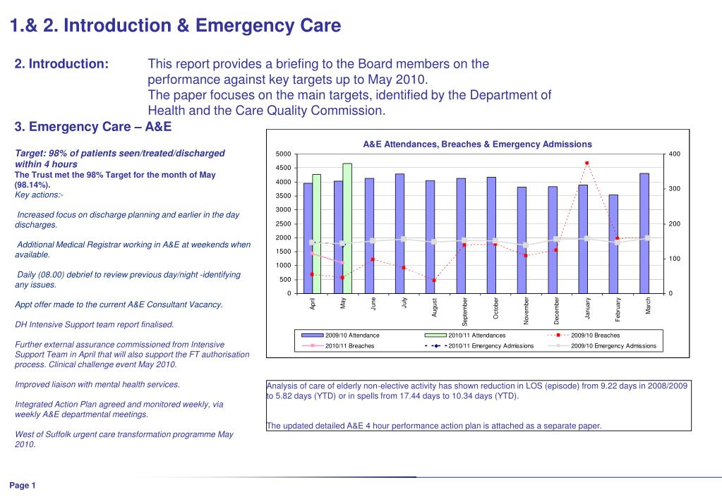 1.& 2. Introduction & Emergency Care