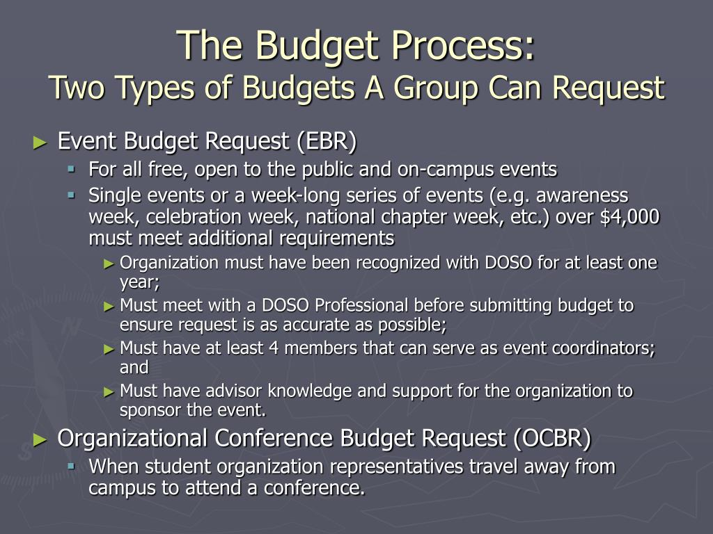 The Budget Process: