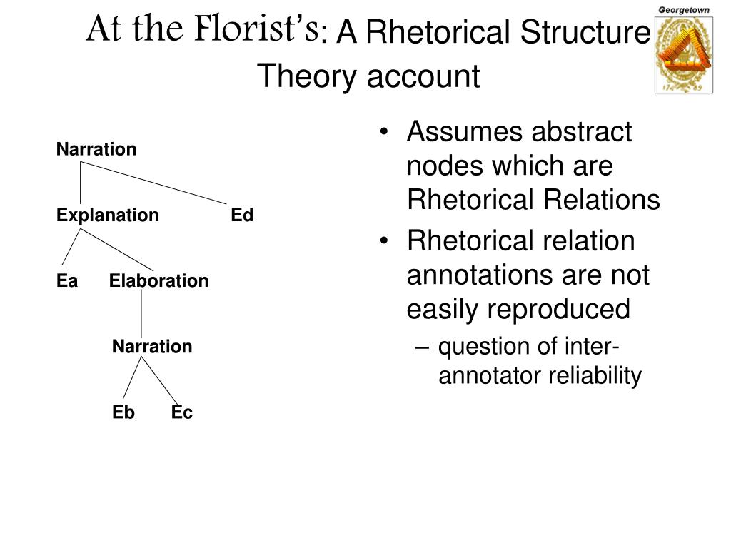 Assumes abstract nodes which are Rhetorical Relations