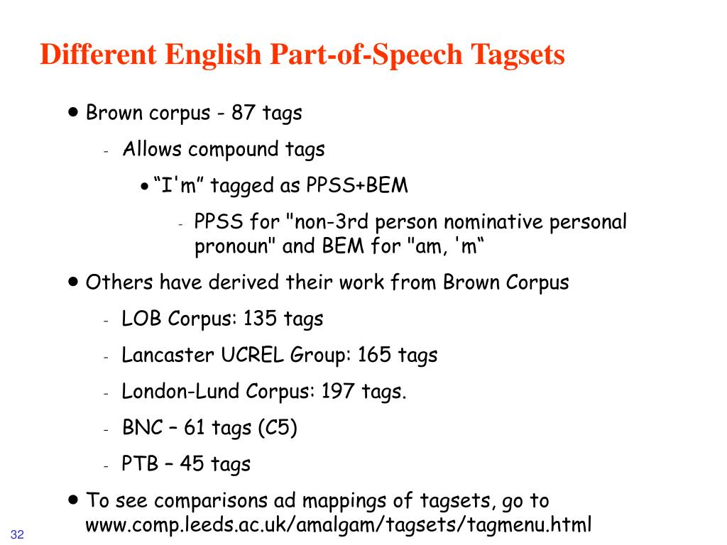 Different English Part-of-Speech Tagsets