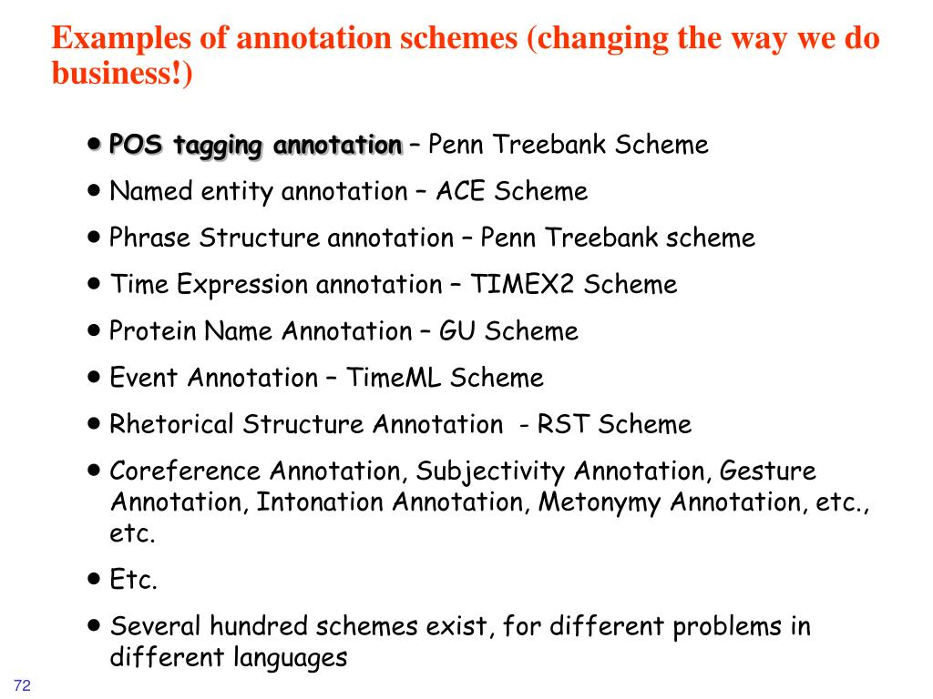Examples of annotation schemes (changing the way we do business!)