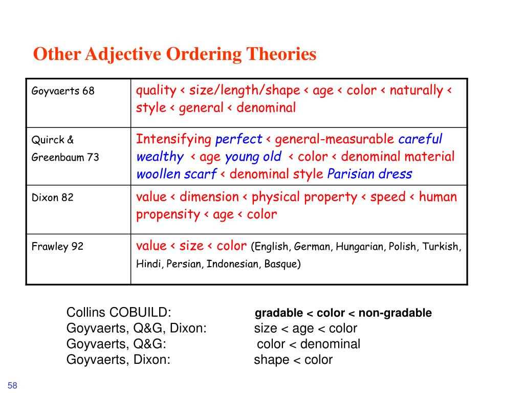 Other Adjective Ordering Theories