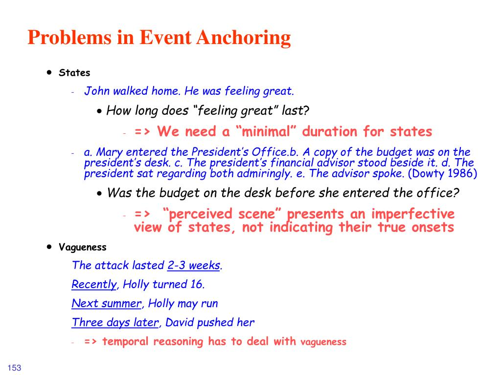 Problems in Event Anchoring