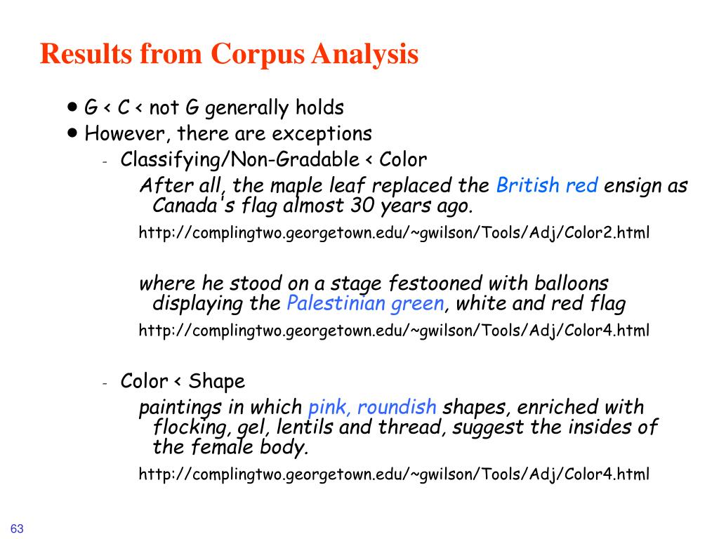 Results from Corpus Analysis