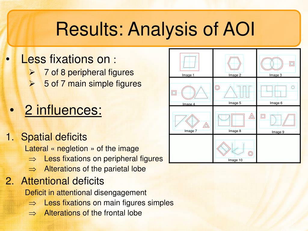 Results: Analysis of AOI