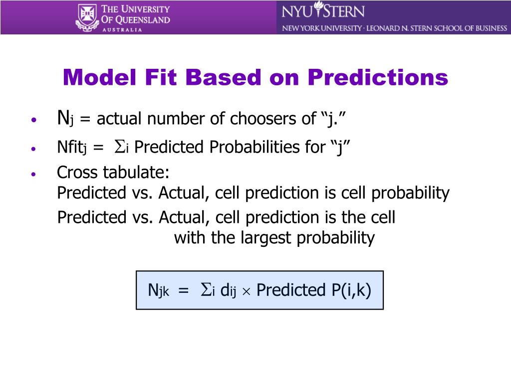 Model Fit Based on Predictions