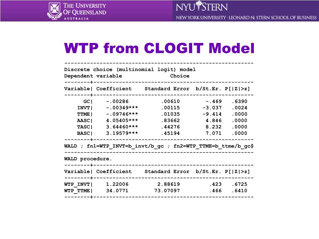 WTP from CLOGIT Model