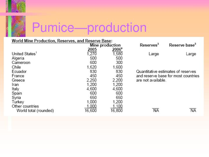 Pumice—production