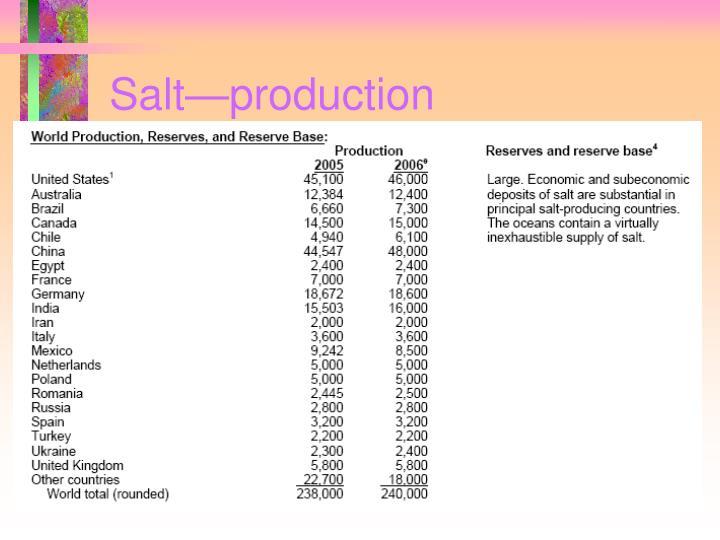 Salt—production