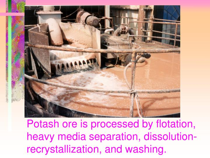 Potash ore is processed by flotation, heavy media separation, dissolution-recrystallization, and washing.