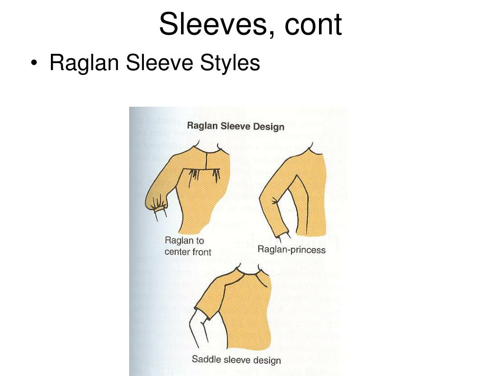Sleeves, cont