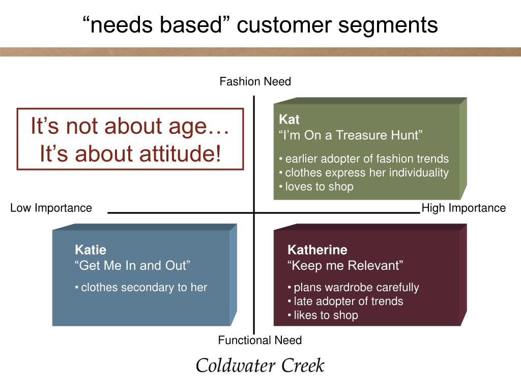 """needs based"" customer segments"