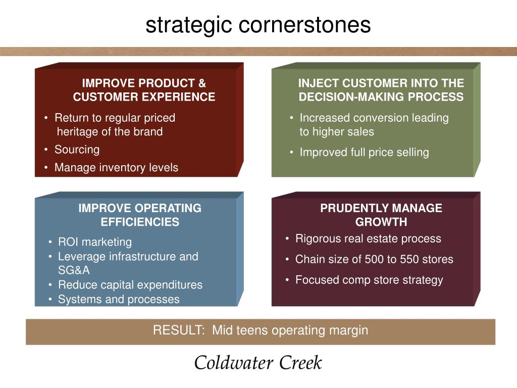 strategic cornerstones