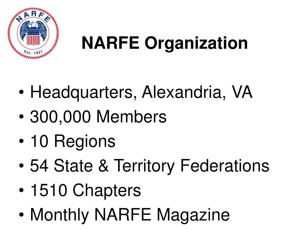 NARFE Organization