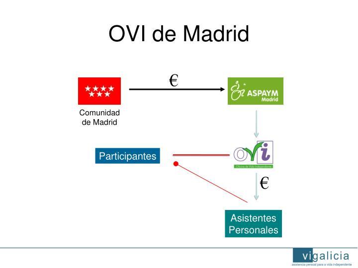 OVI de Madrid