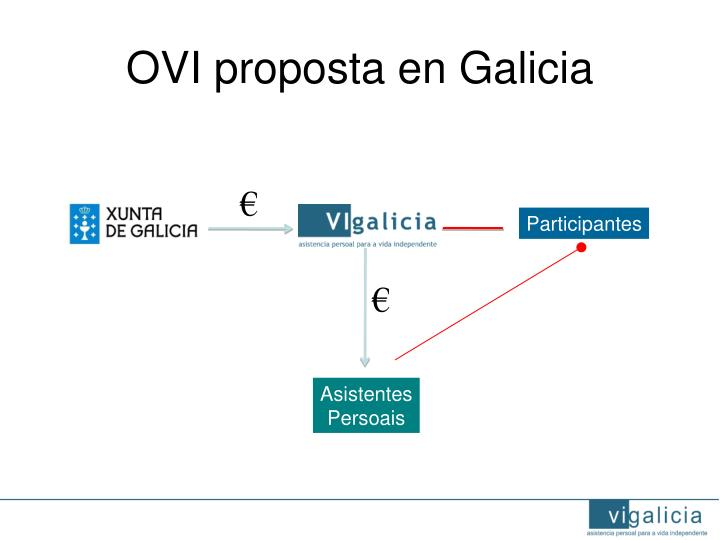 OVI proposta en Galicia