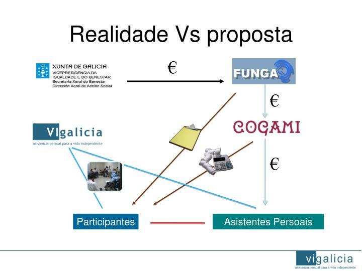 Realidade Vs proposta