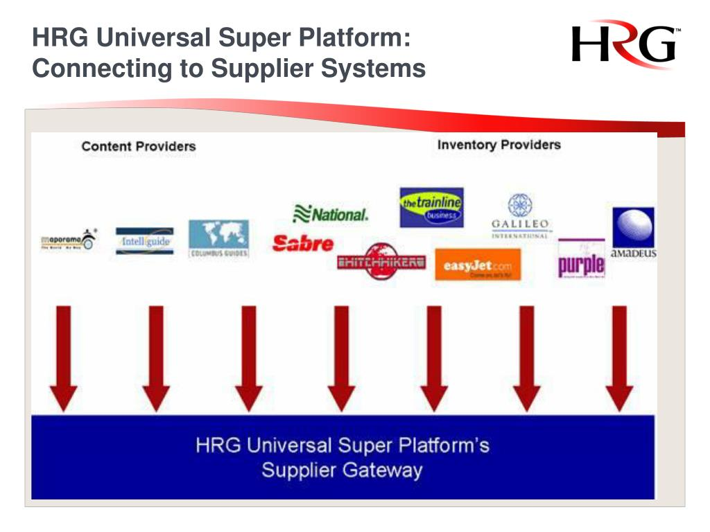 HRG Universal Super Platform: Connecting to Supplier Systems