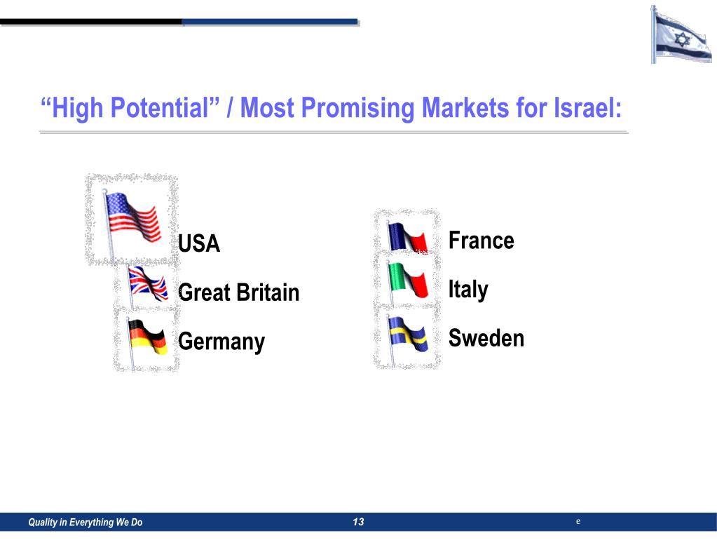 """High Potential"" / Most Promising Markets for Israel:"