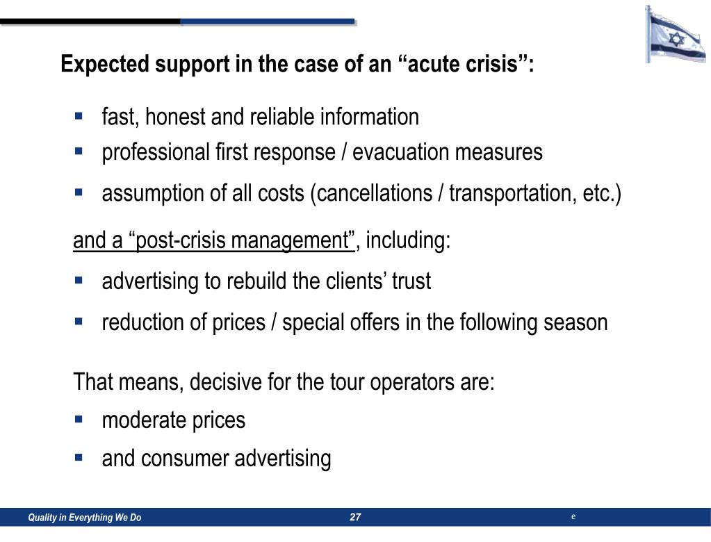 "Expected support in the case of an ""acute crisis"":"