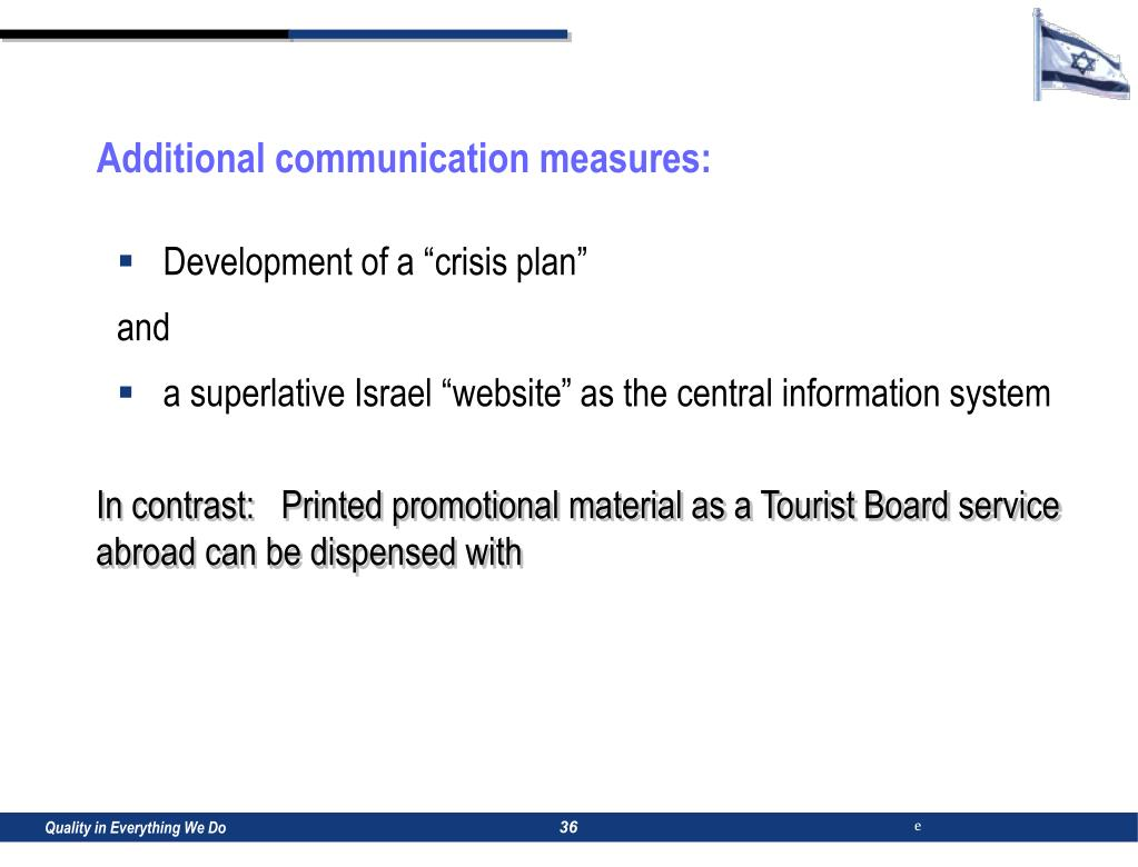 Additional communication measures: