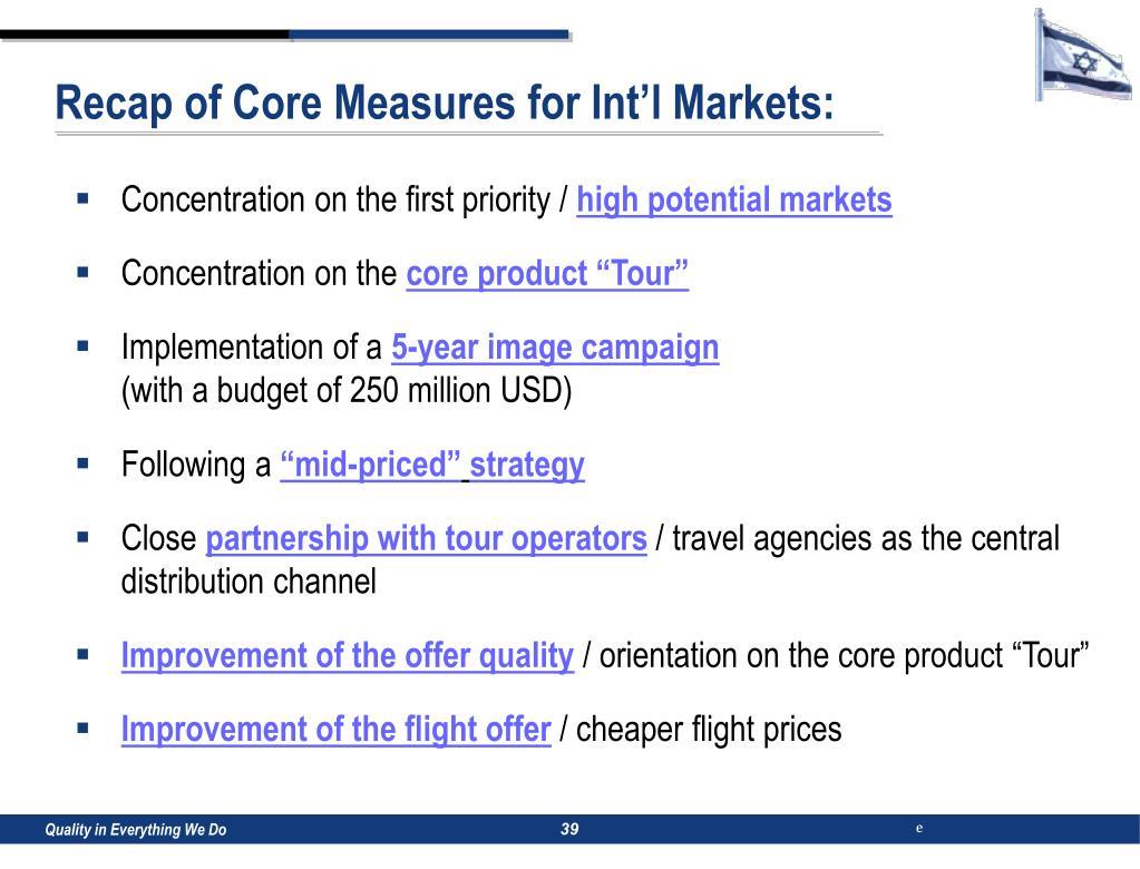 Recap of Core Measures for Int'l Markets: