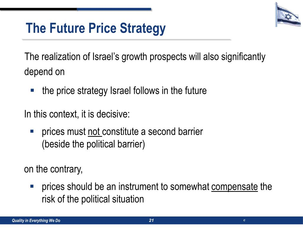 The Future Price Strategy