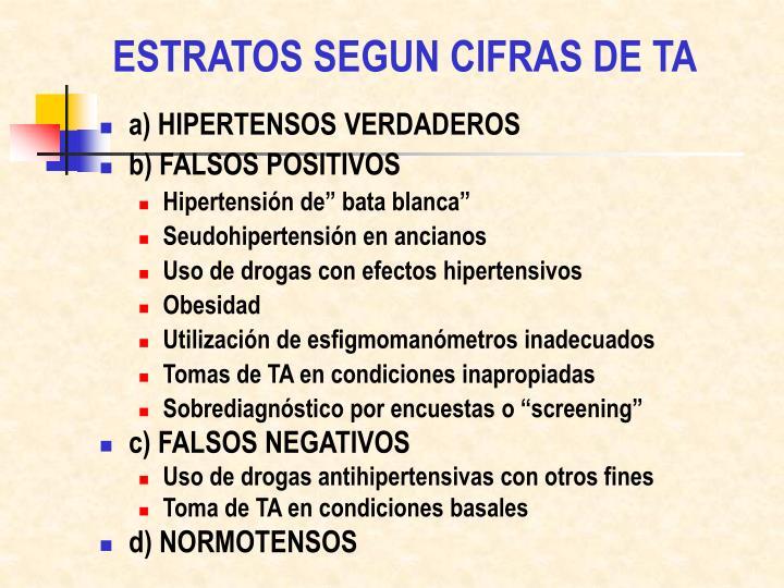 ESTRATOS SEGUN CIFRAS DE TA