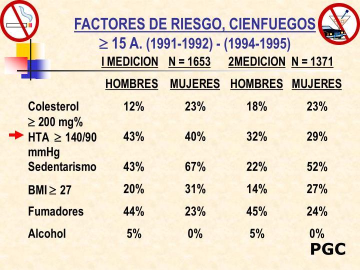 FACTORES DE RIESGO, CIENFUEGOS