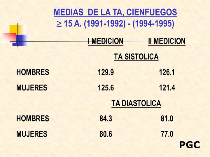 MEDIAS  DE LA TA, CIENFUEGOS