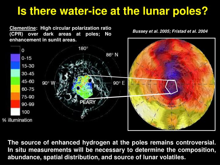 Is there water-ice at the lunar poles?