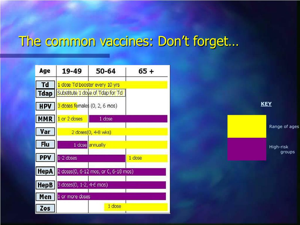 The common vaccines: Don't forget…