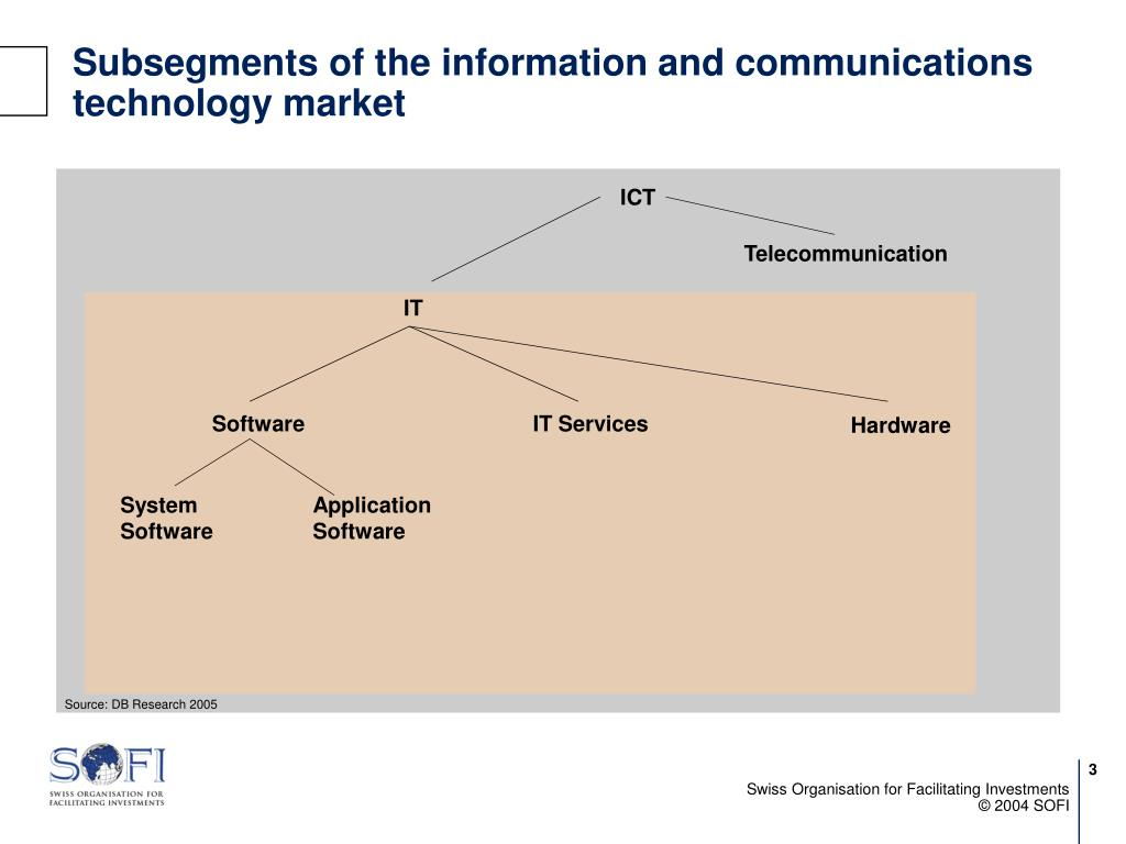 Subsegments of the information and communications technology market