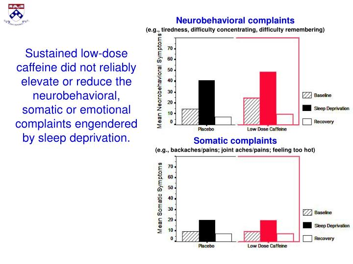 Neurobehavioral complaints