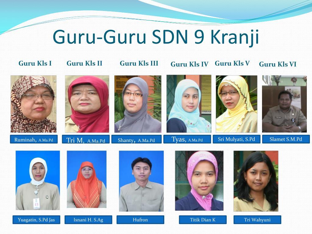 Guru-Guru SDN 9