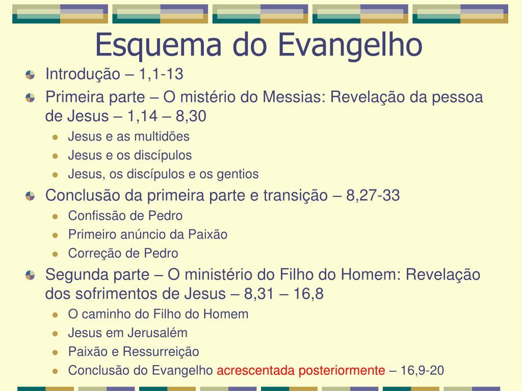 Esquema do Evangelho