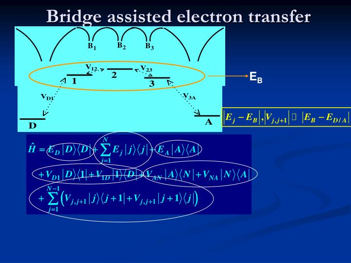 Bridge assisted electron transfer