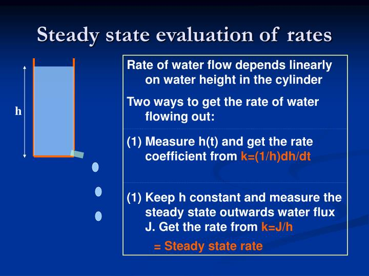 Steady state evaluation of rates