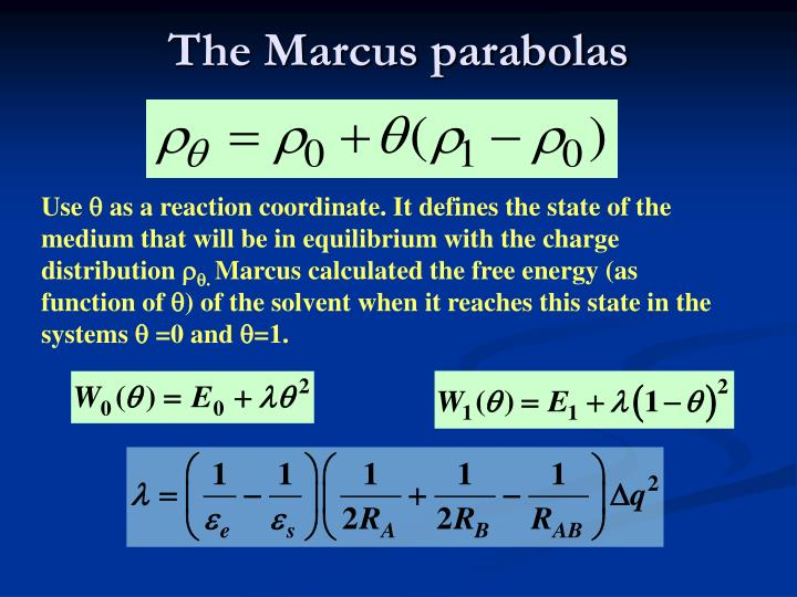 The Marcus parabolas