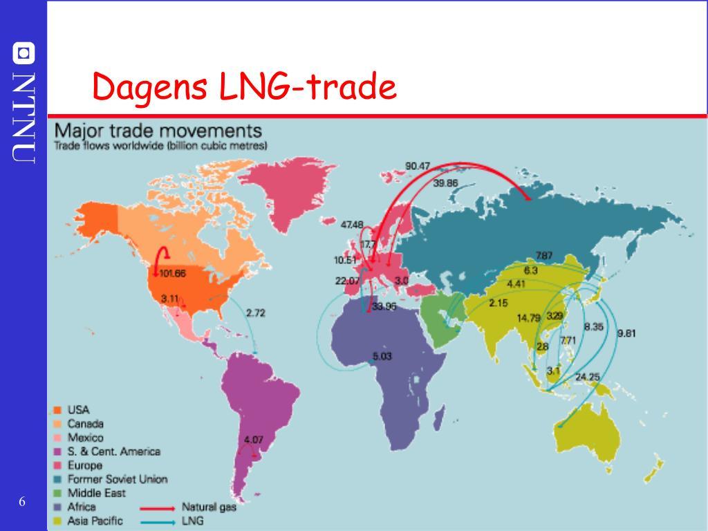 Dagens LNG-trade