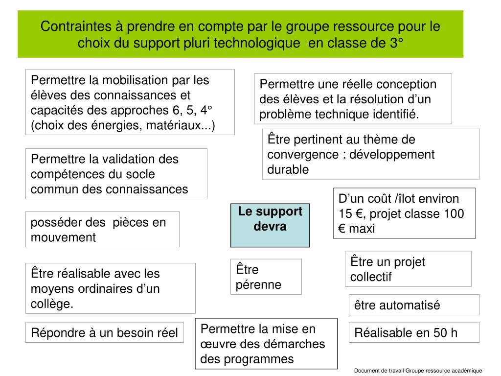 Contraintes à prendre en compte par le groupe ressource pour le choix du support pluri technologique  en classe de 3°