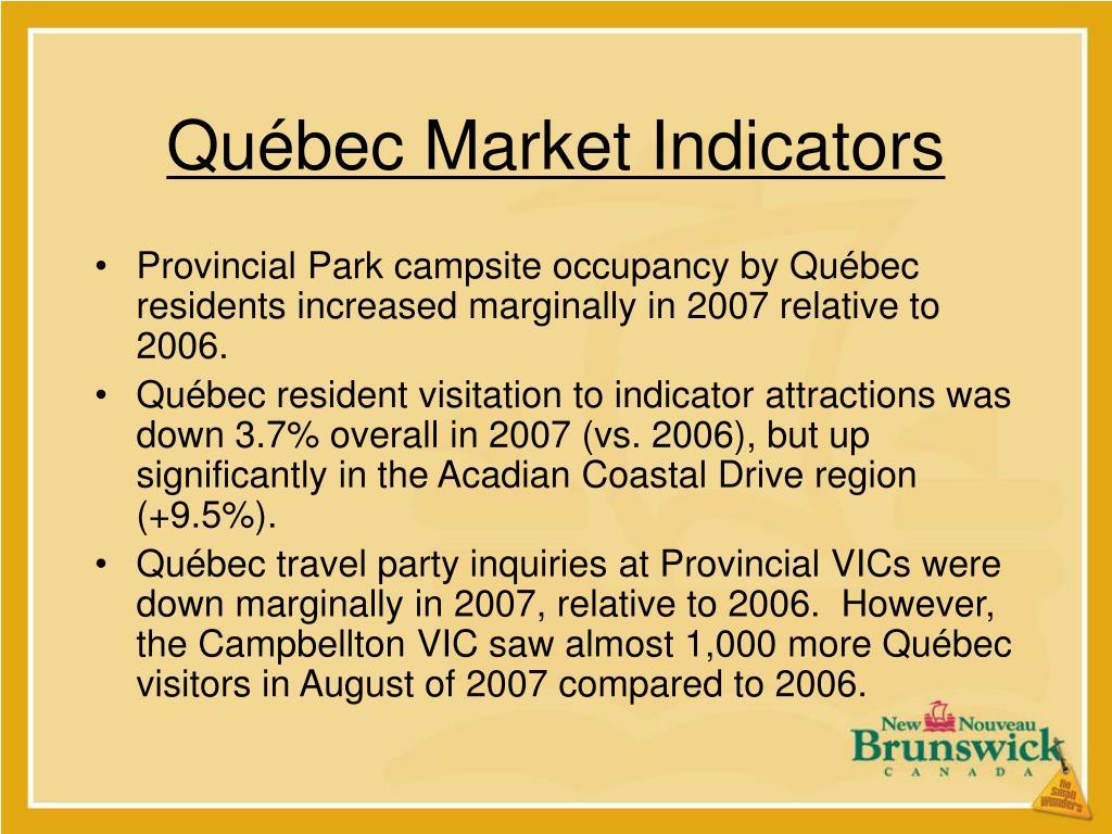 Québec Market Indicators