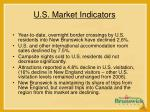 u s market indicators