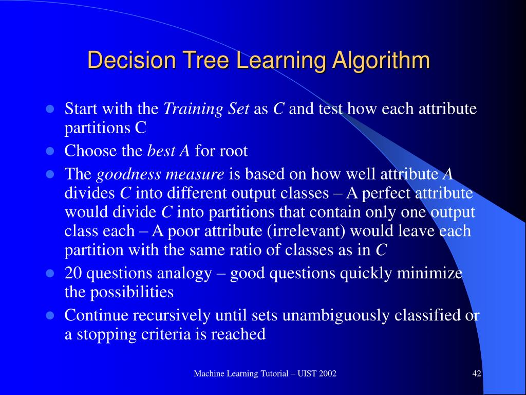 Decision Tree Learning Algorithm