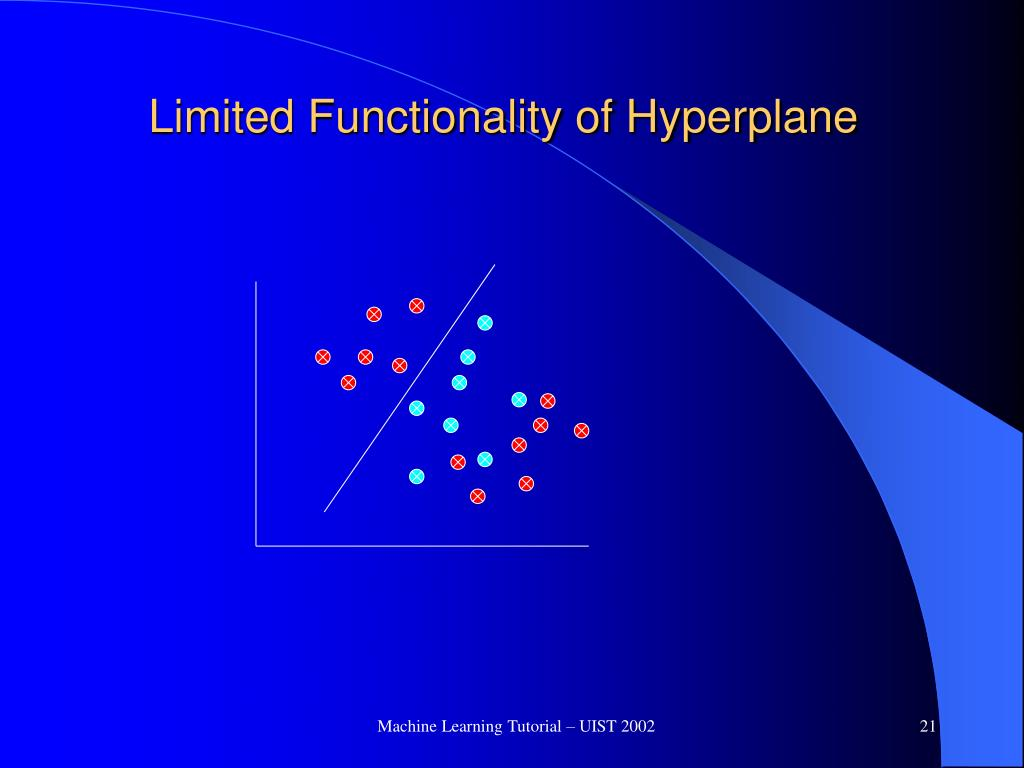 Limited Functionality of Hyperplane