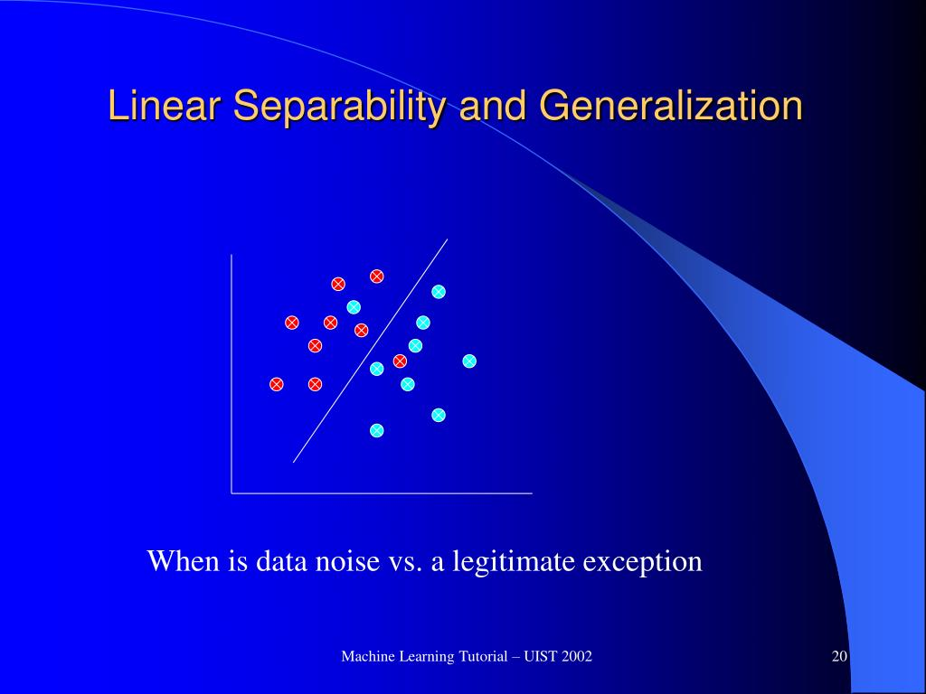 Linear Separability and Generalization