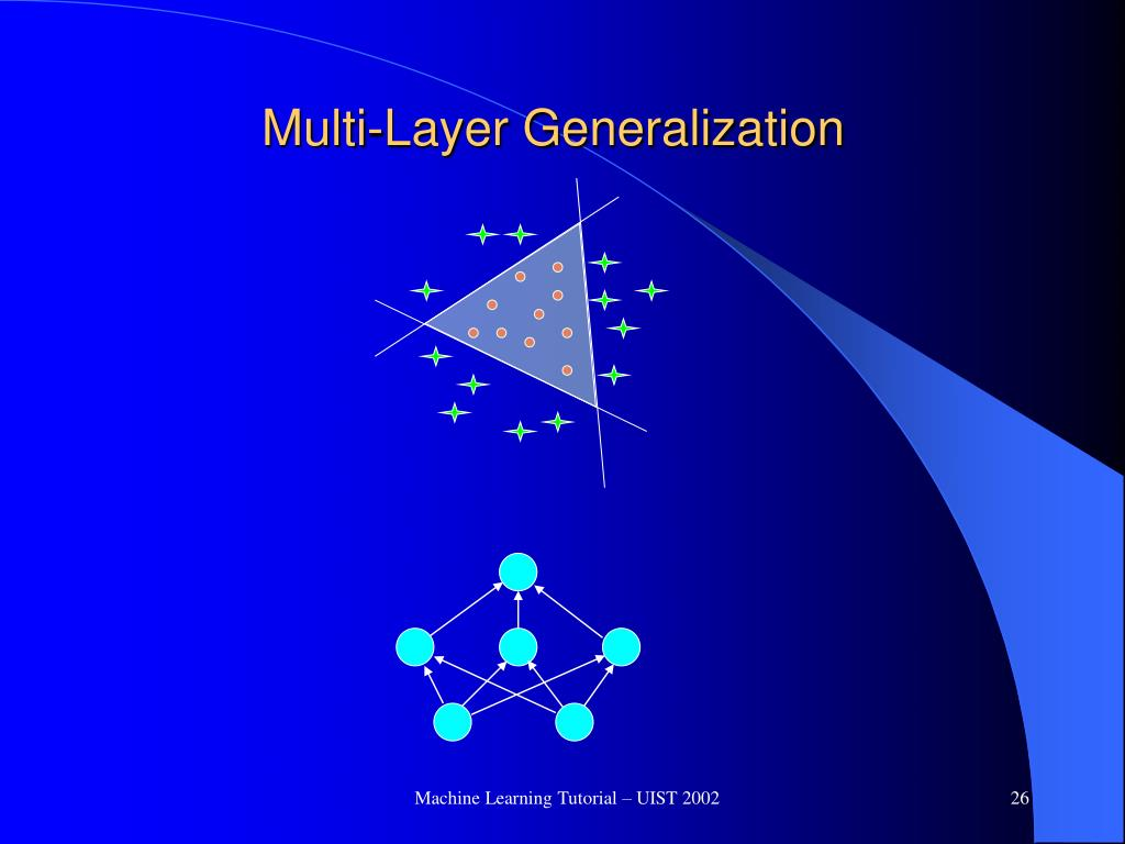 Multi-Layer Generalization