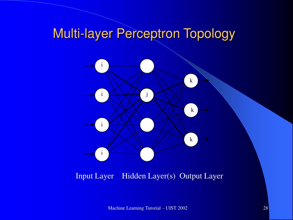 Multi-layer Perceptron Topology